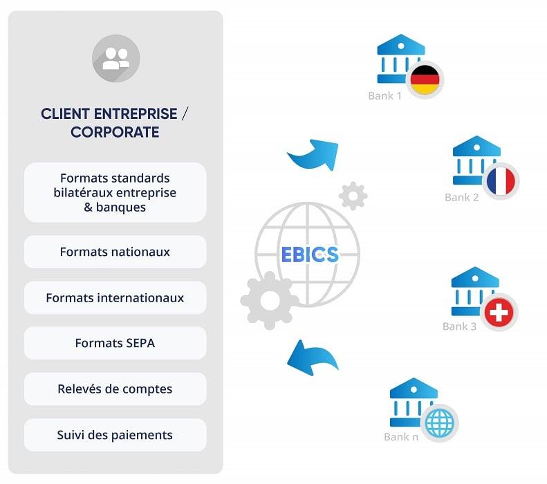 FR-EBICS_PSD2-Visuals-03
