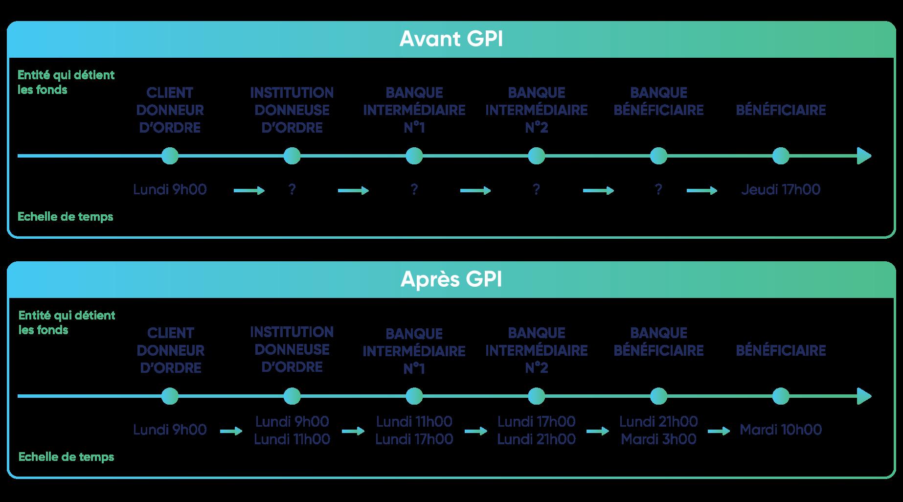 GPI Avant-apres-01.png