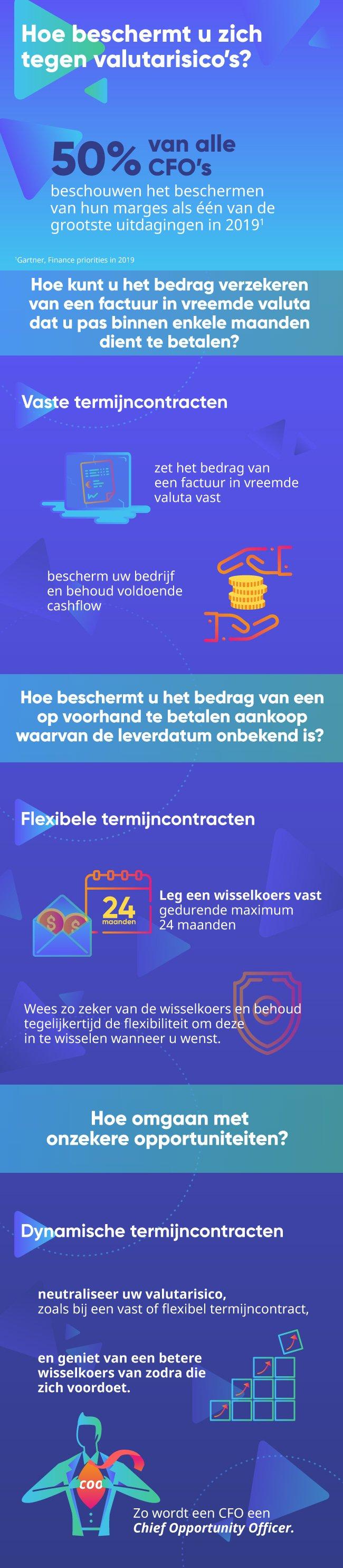 iBanFirst-infographie-couverture-change-NL-V3