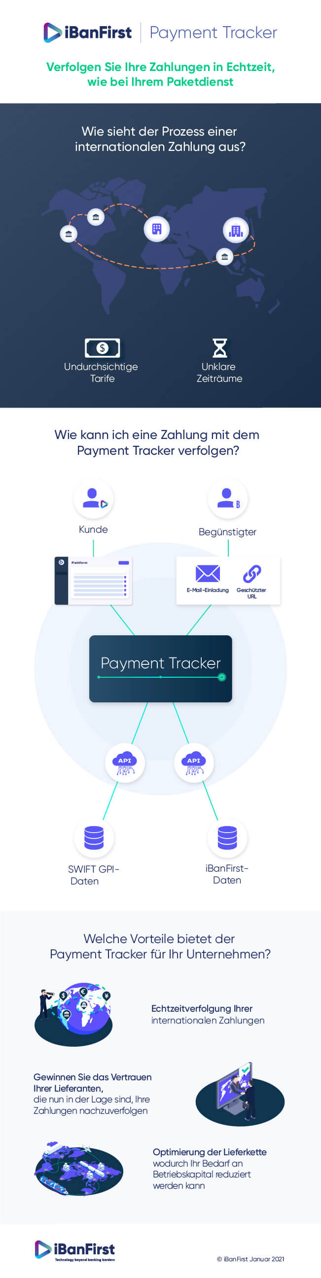 infographie-Payment-tracker-DE