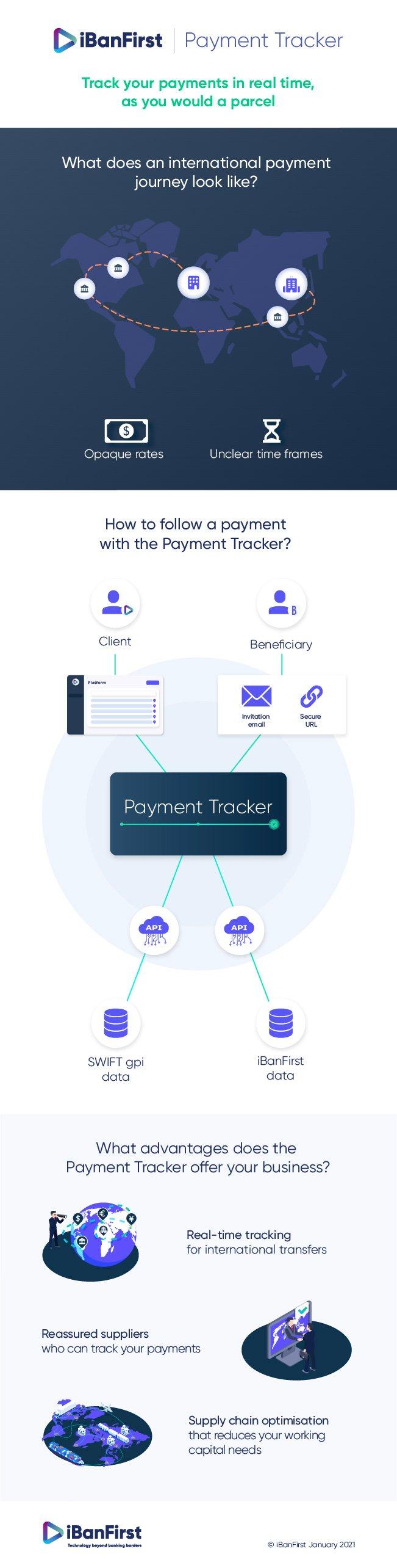 infographie-Payment-tracker-EN-1