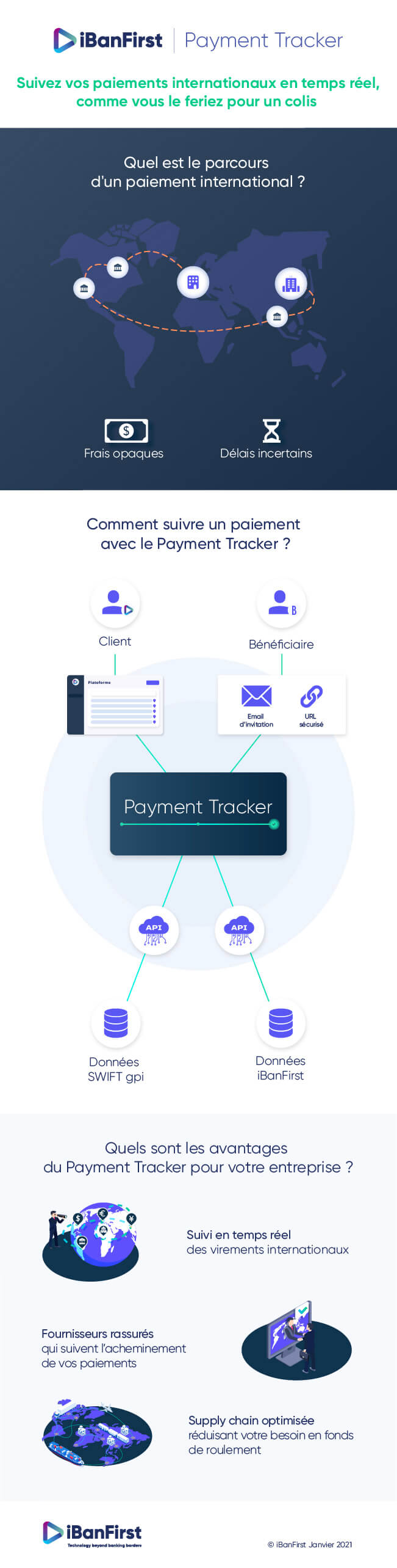 infographie-Payment-tracker-FR
